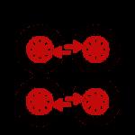 inversione degli pneumatici gentile gomme assistenza pneumatici riparazione ruote isernia convergenza assetto ruote equilibratura offerte gomma gommista